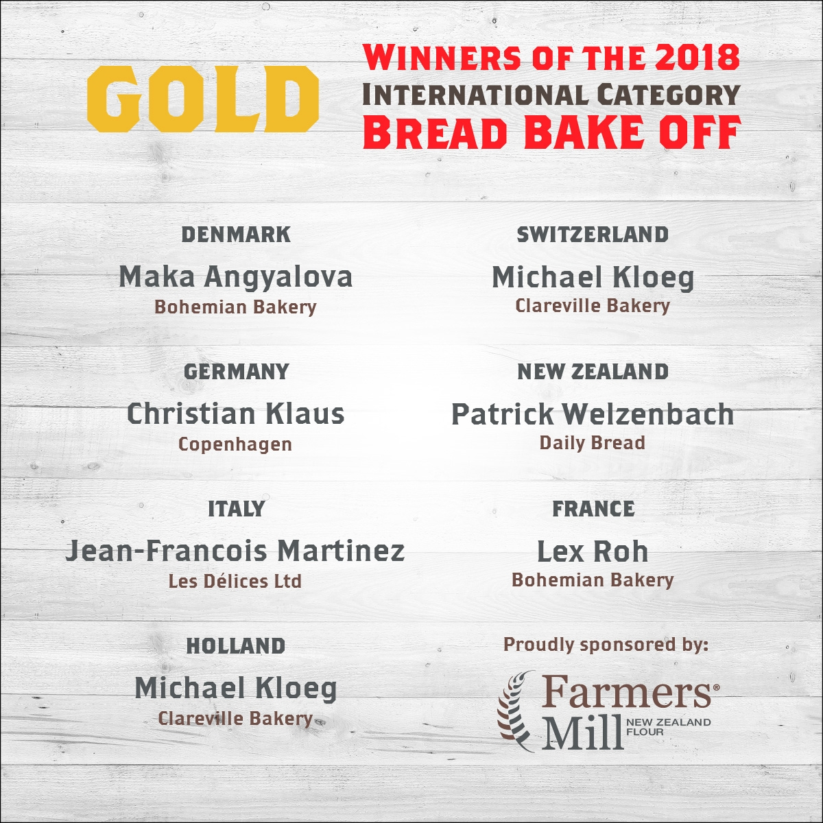Static Bakeoff 2018 GOLD winners