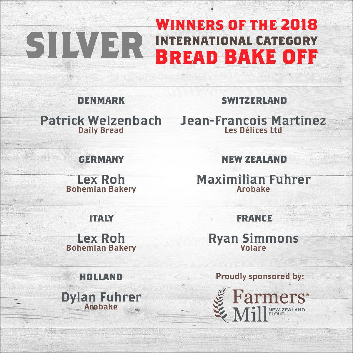 Static Bakeoff 2018 SILVER winners